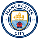 Time Manchester City