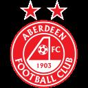 Time Aberdeen